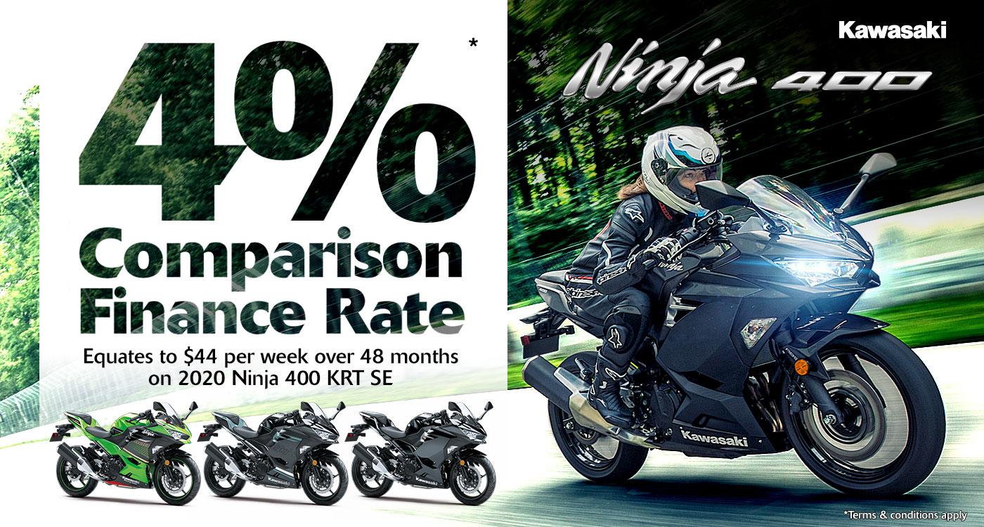 Ninja 400 Finance